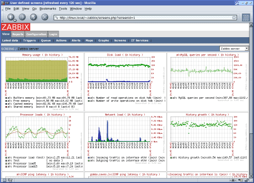 Zabbix 4 2 0 released, open source distributed system monitoring