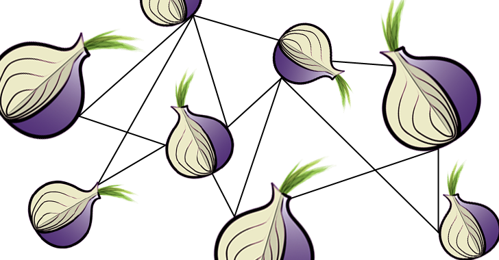 Tor Browser is primarily a modified Firefox browser.
