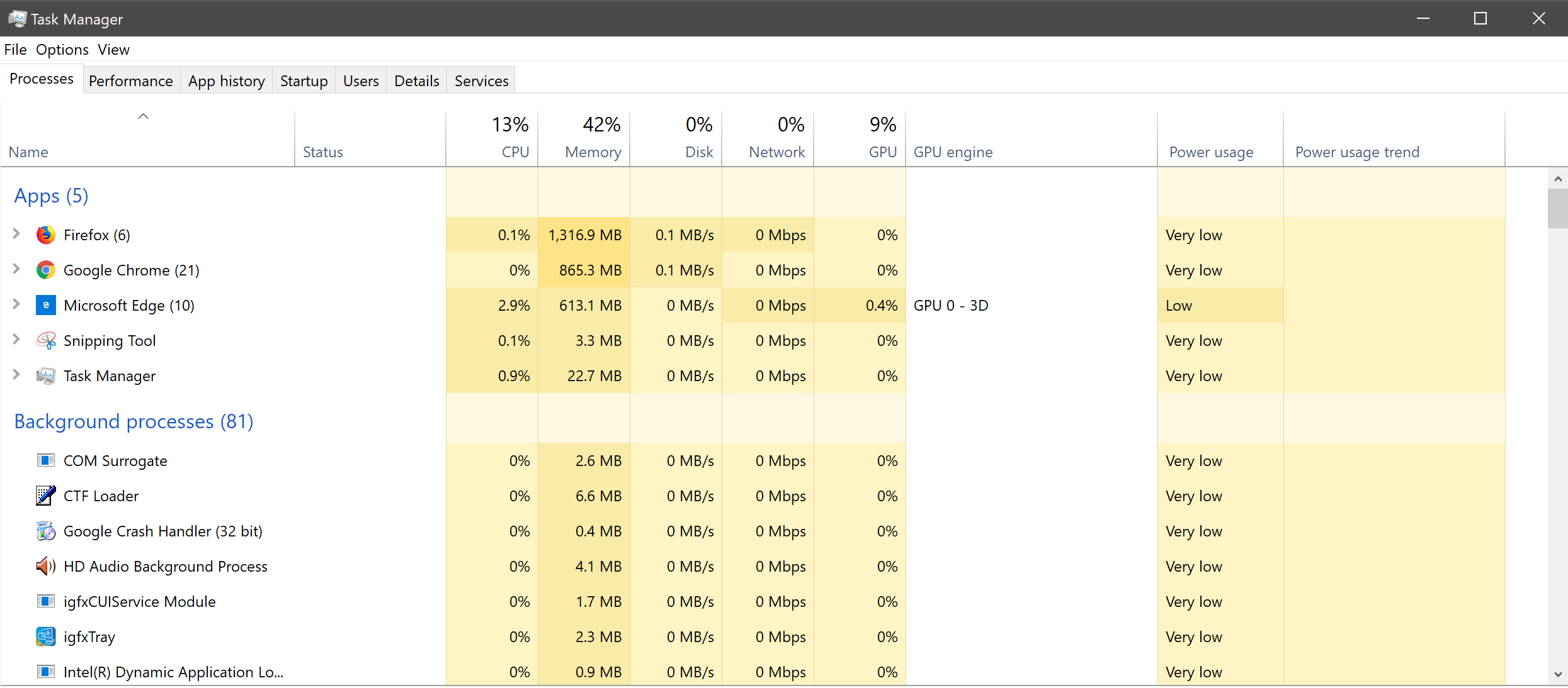 Task Manager on Windows 10 October Update will show the program power consumption