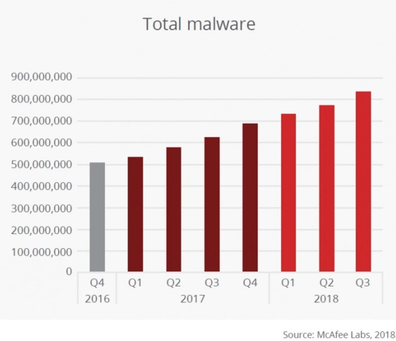 coin miner malware