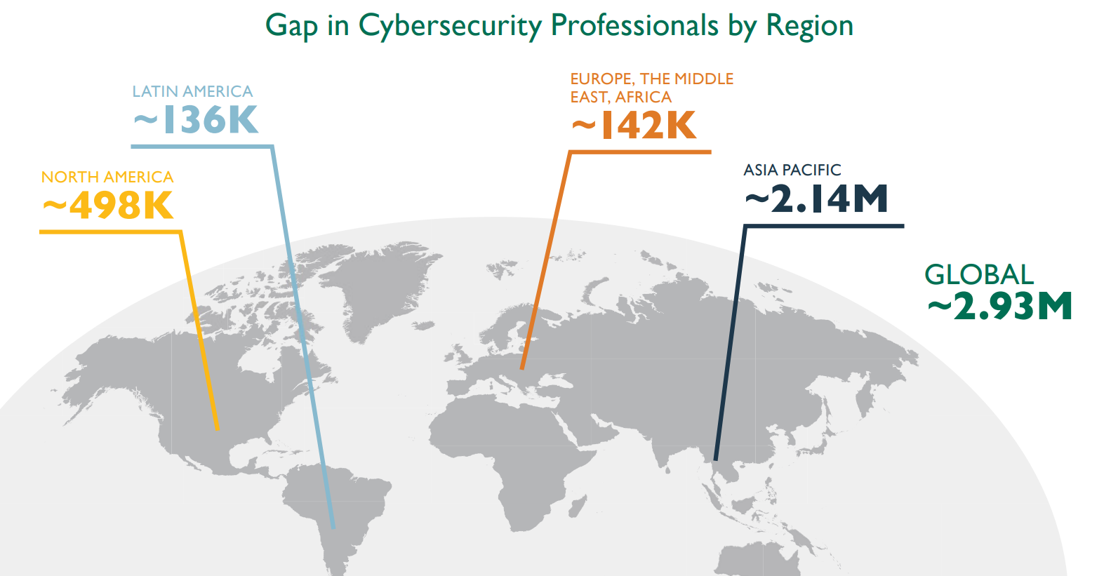 The five most valuable information security certifications of 2019