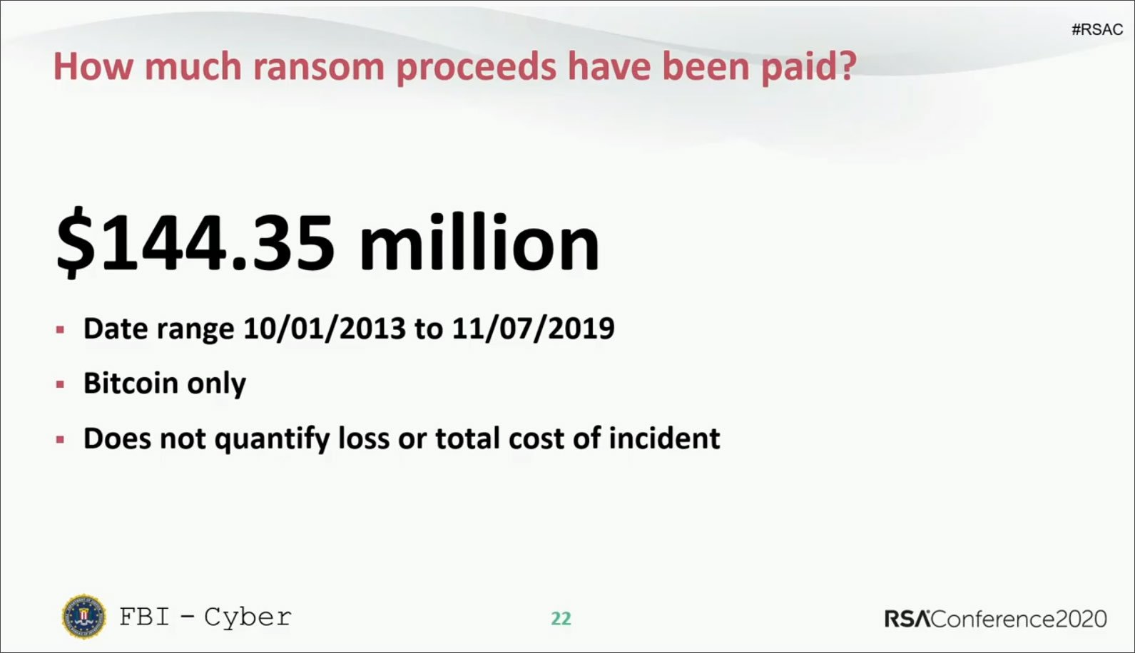 FBI claims ransomwares have received at least $140 million ransom from victims
