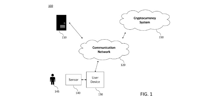 Microsoft's cryptocurrency patent uses data generated by human physical activity for cryptocurrency mining